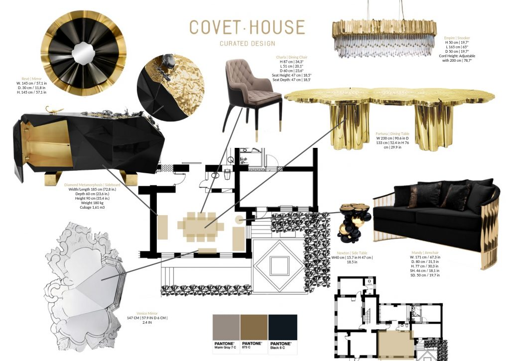 Trends and Ideas For Covet Interior Decoration trends Trends and Ideas For Your Next Home Decor Trends and Ideas For Your Next Home Decor